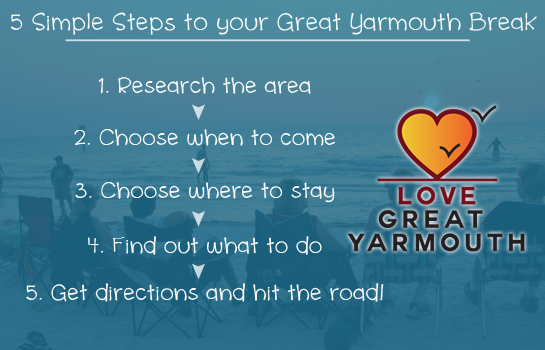 Announcement: How to come on a holiday or short break in Great Yarmouth
